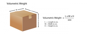 what is volumetric weight